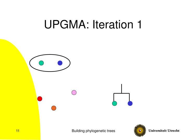UPGMA: Iteration 1