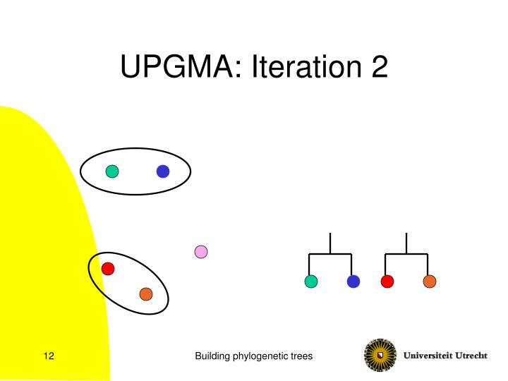 UPGMA: Iteration 2