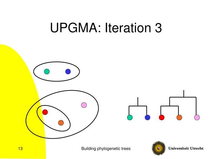 UPGMA: Iteration 3
