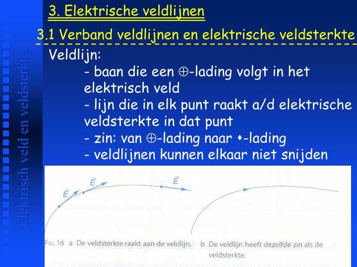 3. Elektrische veldlijnen