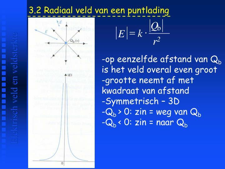3.2 Radiaal veld van een puntlading