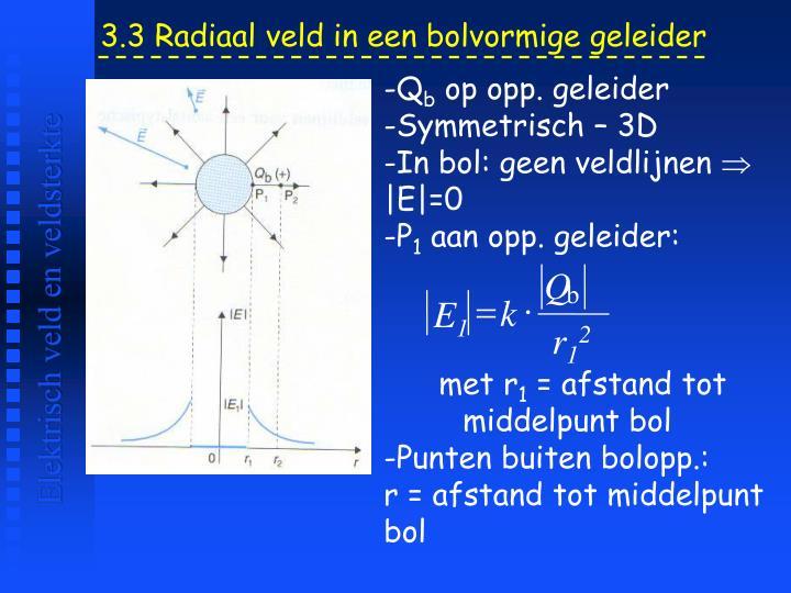 3.3 Radiaal veld in een bolvormige geleider