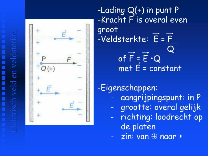 Lading Q(+) in punt P
