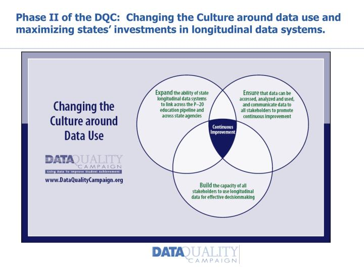 Phase II of the DQC:  Changing the Culture around data use and maximizing states' investments in longitudinal data systems.