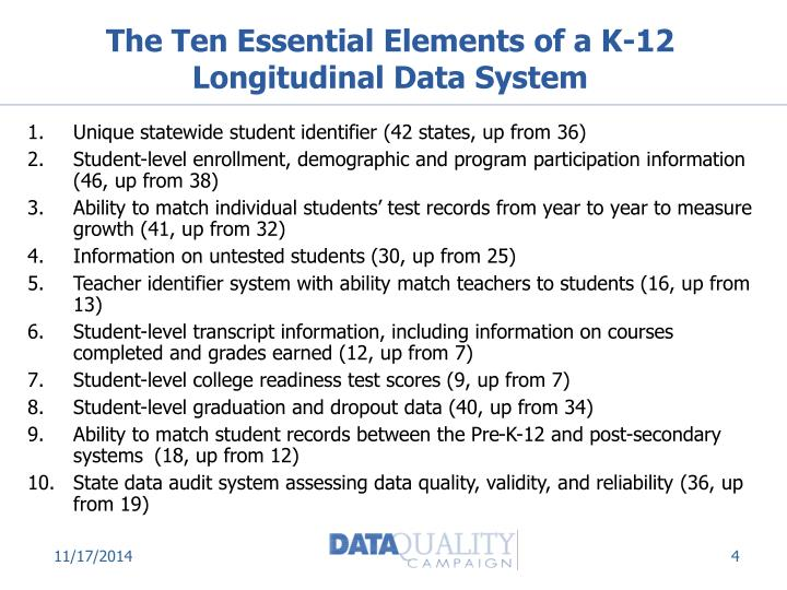 The Ten Essential Elements of a K-12 Longitudinal Data System