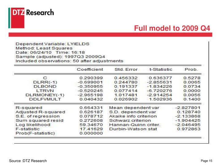 Full model to 2009 Q4
