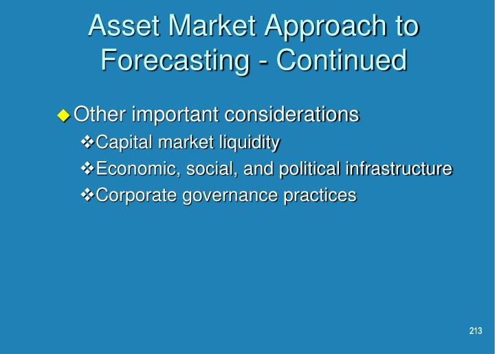 Asset Market Approach to Forecasting - Continued