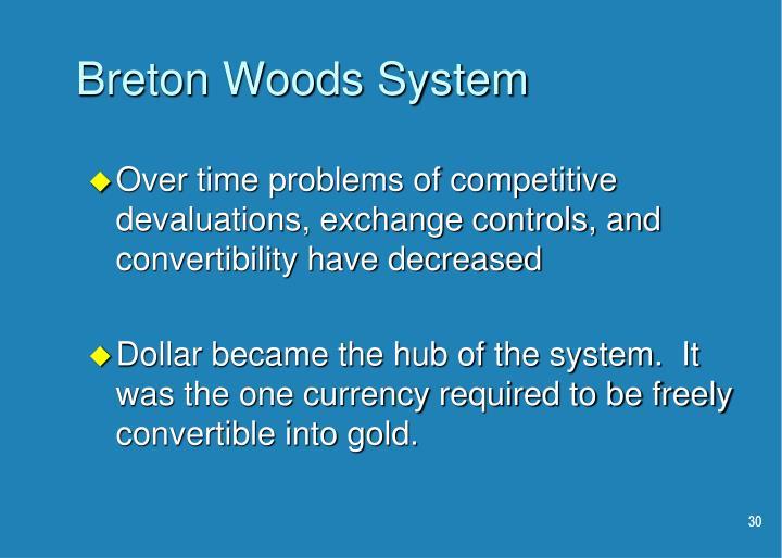 Breton Woods System