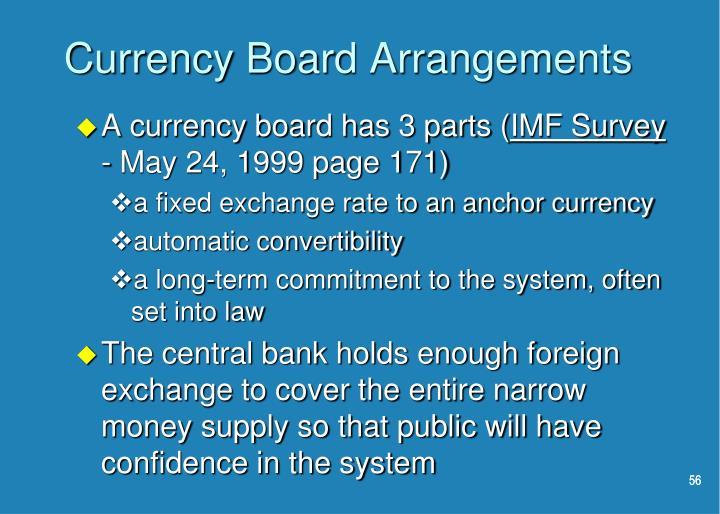Currency Board Arrangements