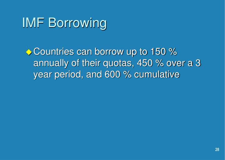 IMF Borrowing