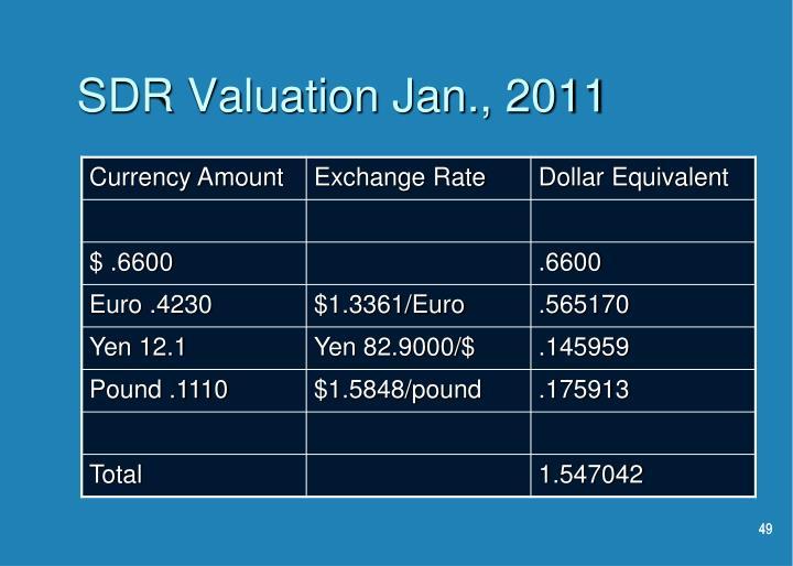 SDR Valuation Jan., 2011