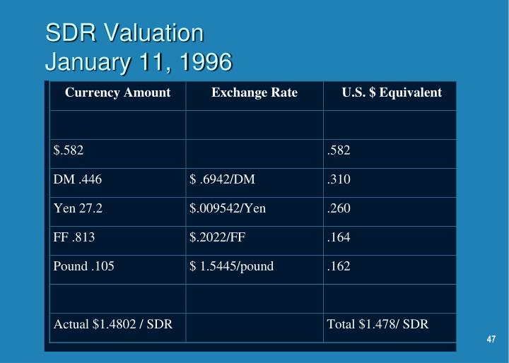 SDR Valuation