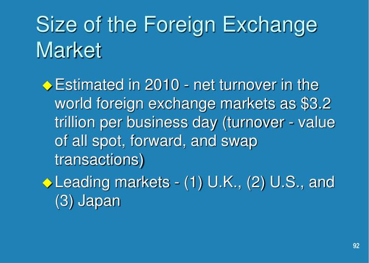 Size of the Foreign Exchange Market