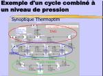 exemple d un cycle combin un niveau de pression