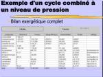 exemple d un cycle combin un niveau de pression2