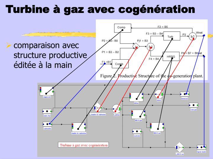Turbine à gaz avec cogénération
