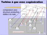 turbine gaz avec cog n ration