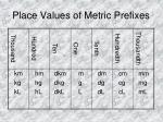 place values of metric prefixes