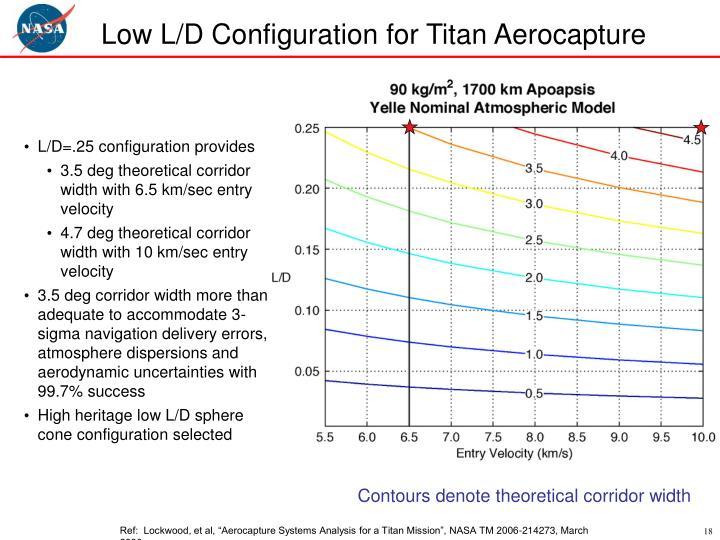 Low L/D Configuration for Titan Aerocapture