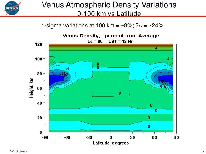 Venus Atmospheric Density Variations