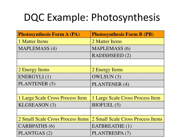 DQC Example: Photosynthesis