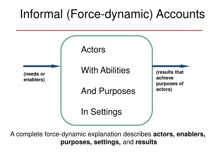 Informal (Force-dynamic) Accounts