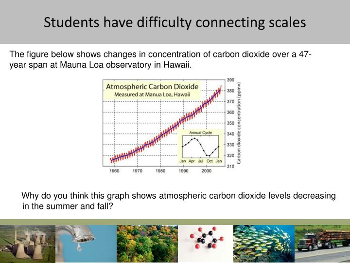 Students have difficulty connecting scales