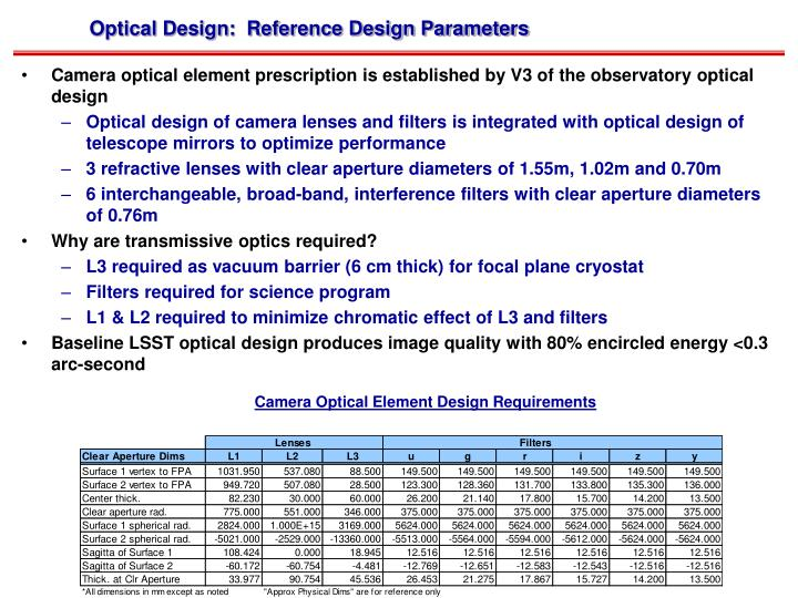 Optical Design:  Reference Design Parameters