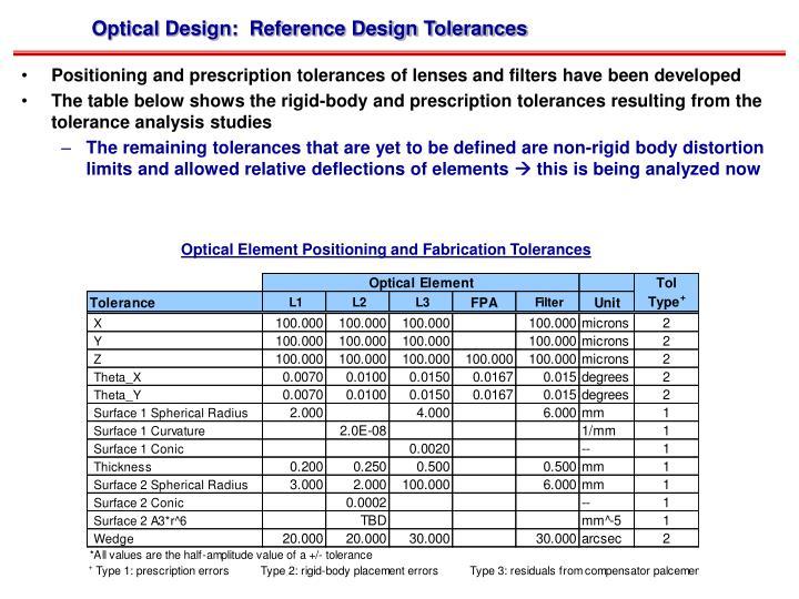 Optical Design:  Reference Design Tolerances