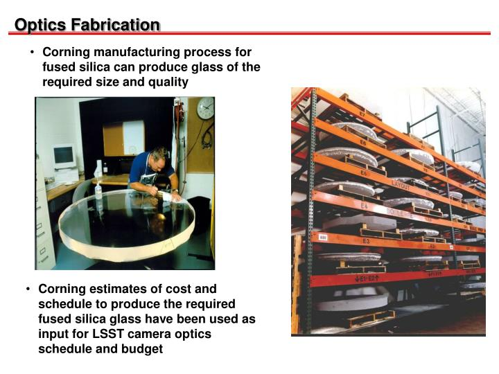 Optics Fabrication