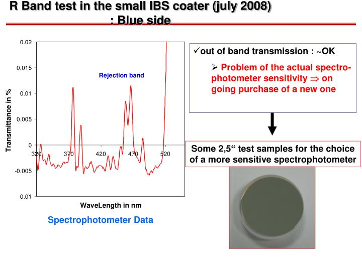R Band test in the small IBS coater (july 2008) : Blue side