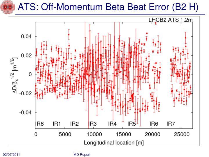 ATS: Off-Momentum