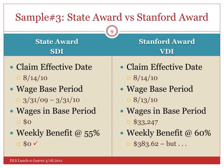 Sample#3: State Award