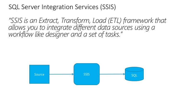 SQL Server Integration Services (SSIS)