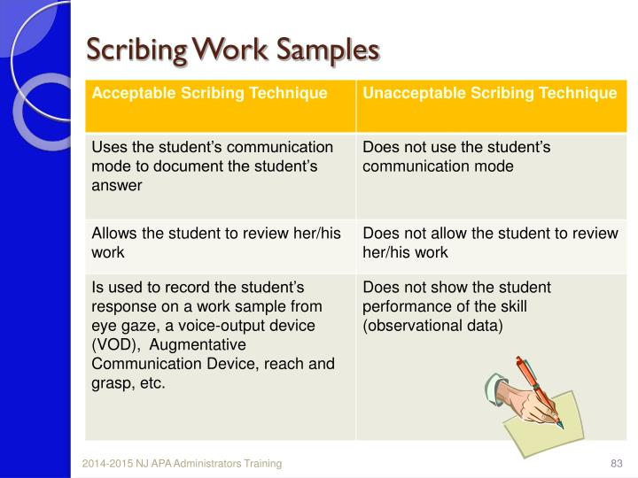Scribing Work Samples