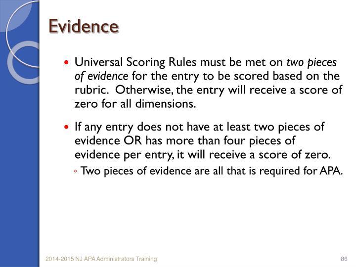 Universal Scoring Rules must be met on