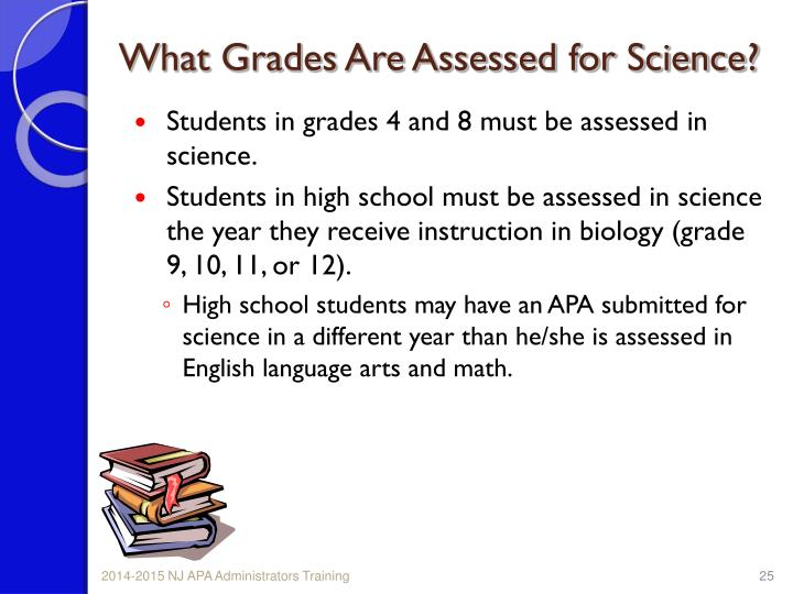 What Grades Are Assessed for Science?
