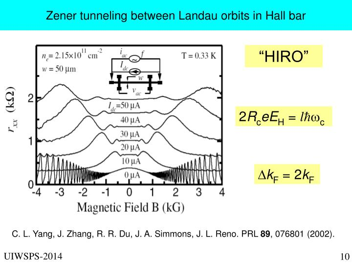 Zener tunneling between Landau orbits in Hall bar