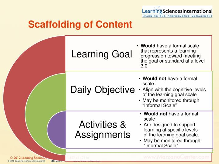 Scaffolding of Content