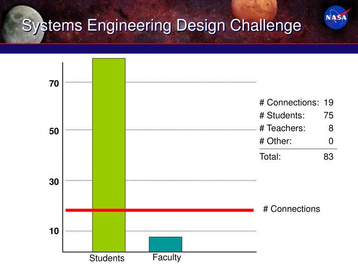 Systems Engineering Design Challenge