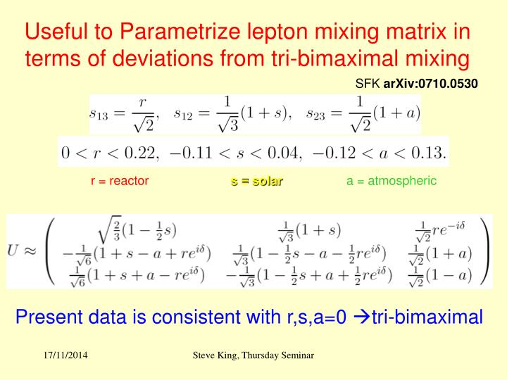 Useful to Parametrize lepton mixing matrix in terms of deviations from tri-bimaximal mixing
