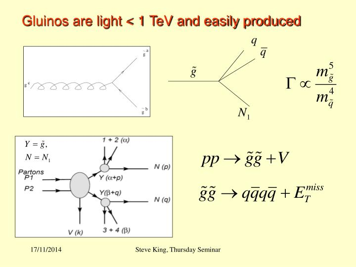 Gluinos are light < 1 TeV and easily produced