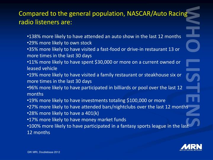 Compared to the general population, NASCAR/Auto Racing radio listeners are: