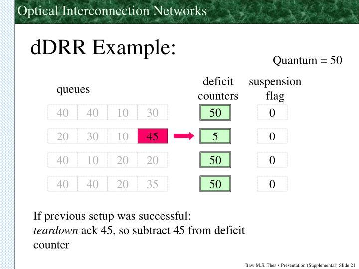 dDRR Example: