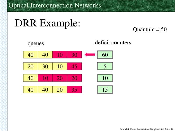 DRR Example: