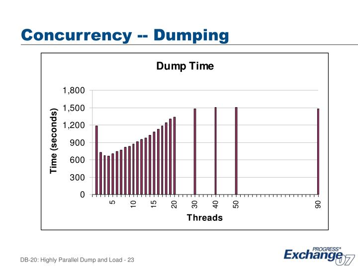 Concurrency -- Dumping