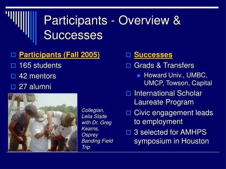 Participants (Fall 2005)