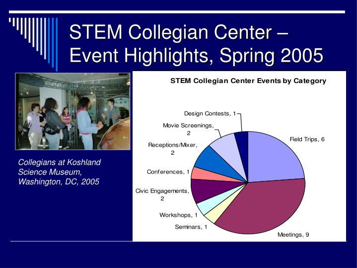 STEM Collegian Center – Event Highlights, Spring 2005