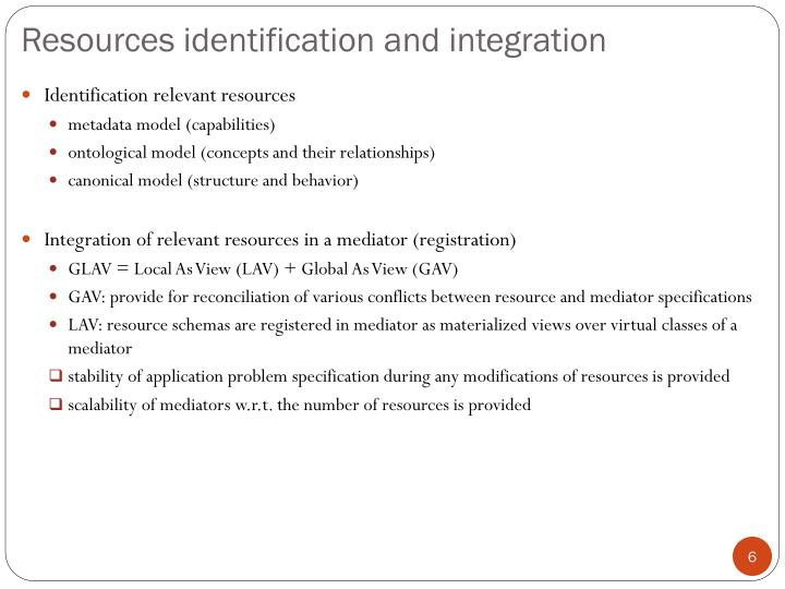 Resources identification and integration