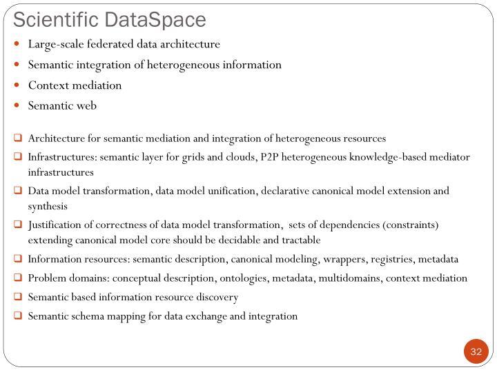 Scientific DataSpace